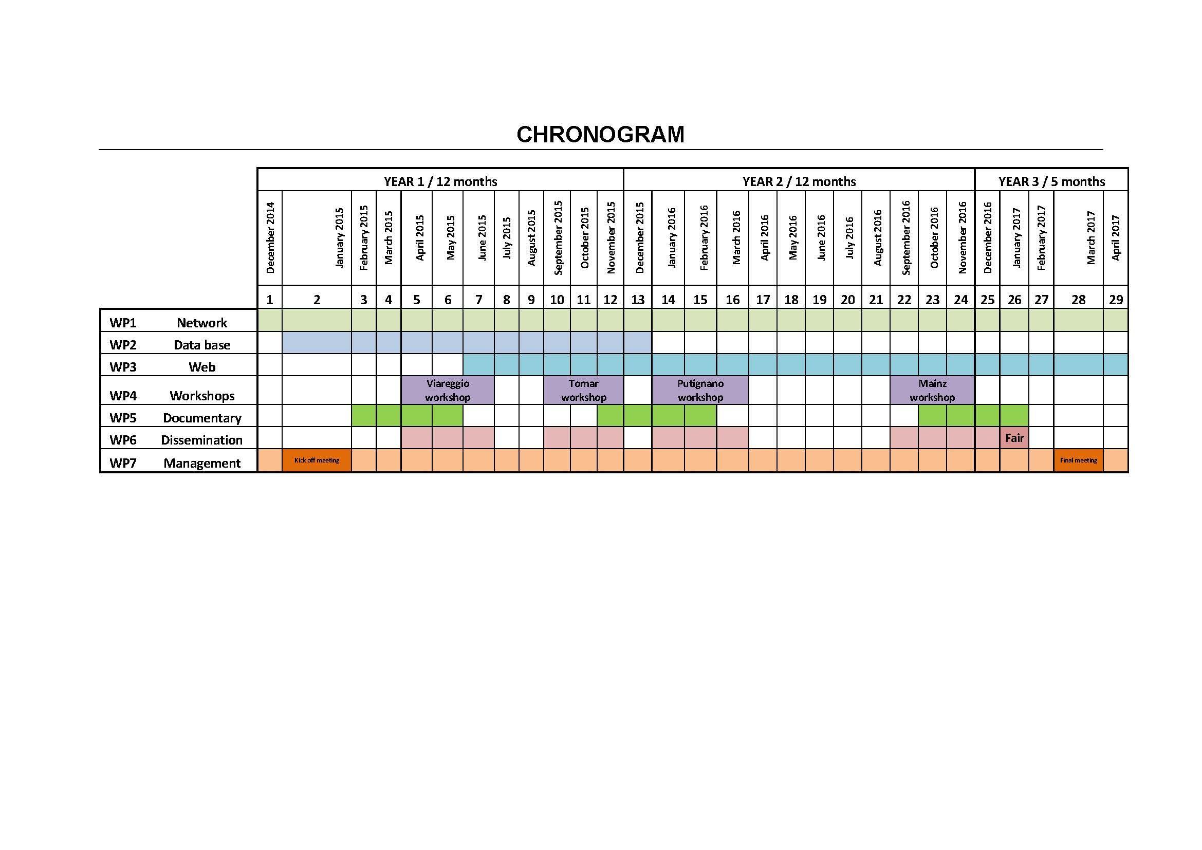 CARNVAL- cronograma